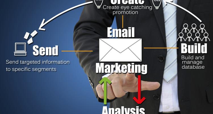 メールマーケティングを利用する7つのメリット