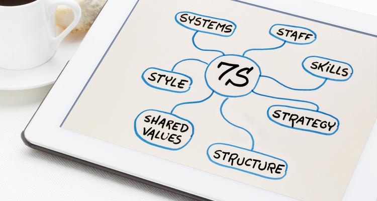 マッキンゼーの「7S戦略」で企業の競争力を強化する